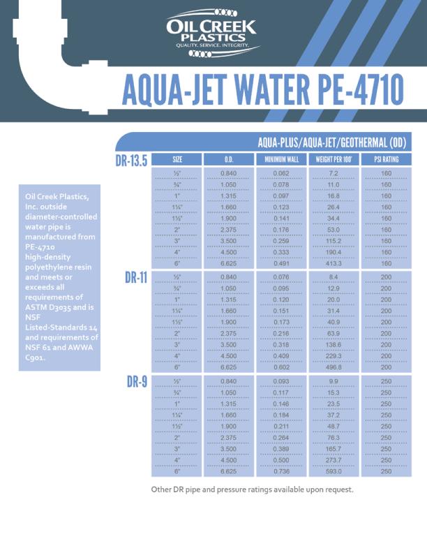 Aqua4710_pipe_2